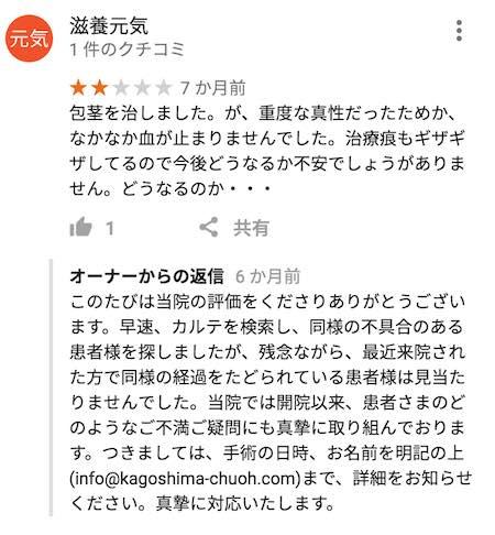 鹿児島三井中央クリニックの口コミ